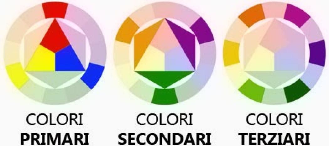 Come Si Abbinano I Colori Dei Vestiti Radio Monte Carlo